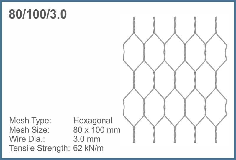 MENU 80-100-30