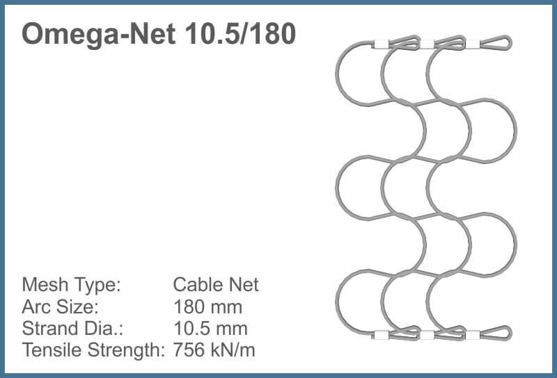 MENU Omega 105-180