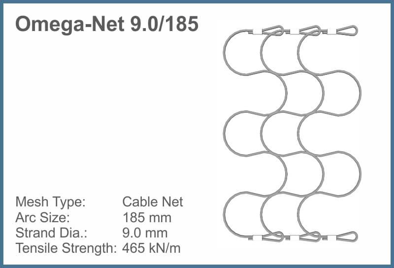 MENU Omega 90-185
