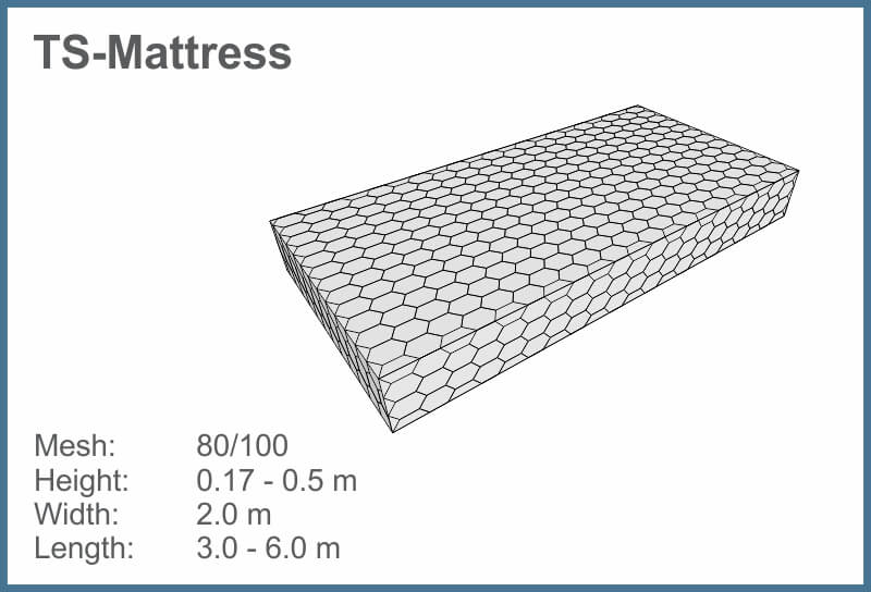 MENU TS-Mattress