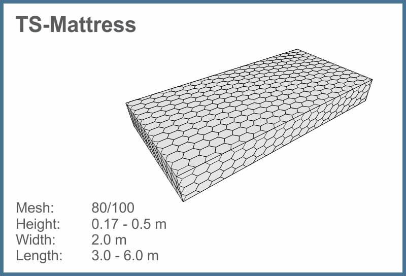 MENU TS-Mattress