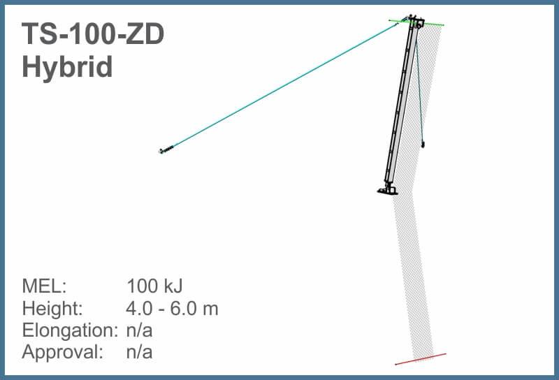 MENU TS-100-ZD hybrid