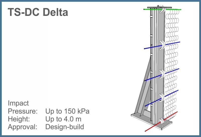 MENU TS-DC Delta