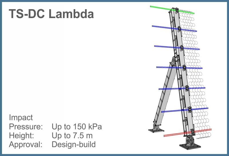 MENU TS-DC Lambda